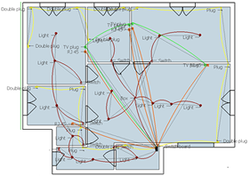 electrical plan sketchup wiring diagram rh c49 cdu grossefehn de  electrical diagram sketchup