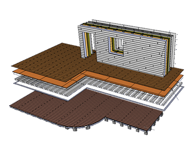 SketchUp Oob Multi layouts